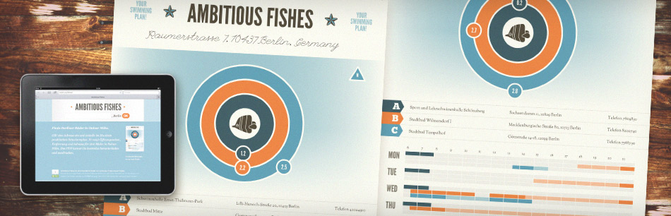 Ambitious Fishes Wall Poster